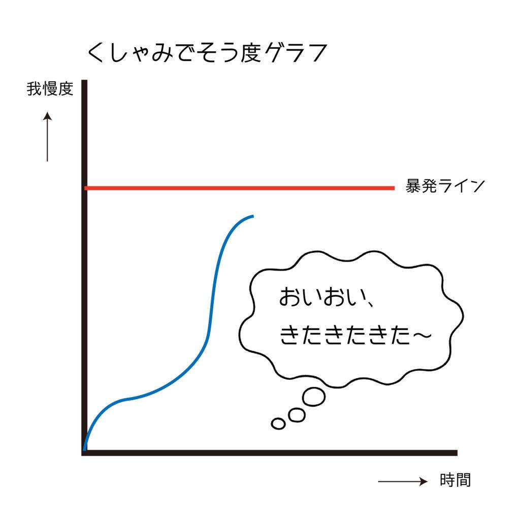 くしゃみ-03
