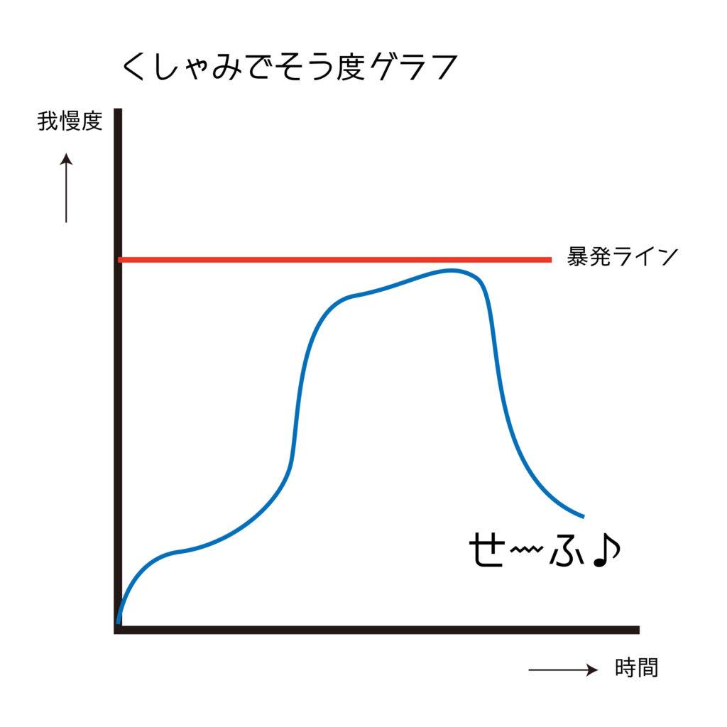 くしゃみ-01