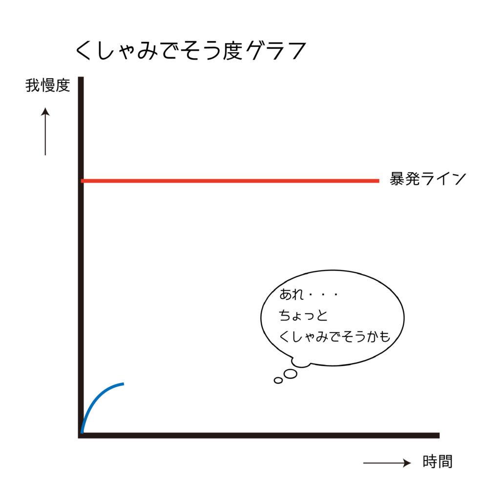 くしゃみ-04