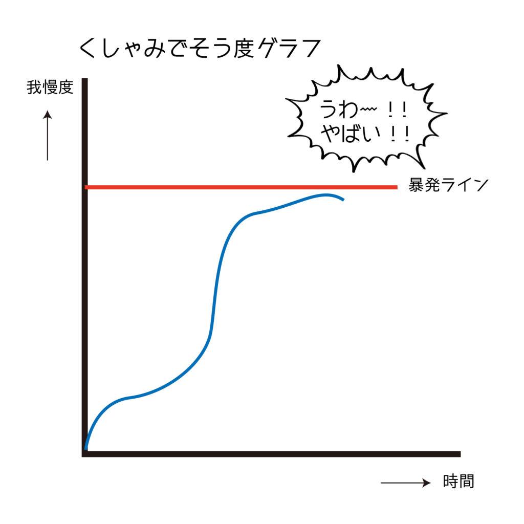 くしゃみ-02