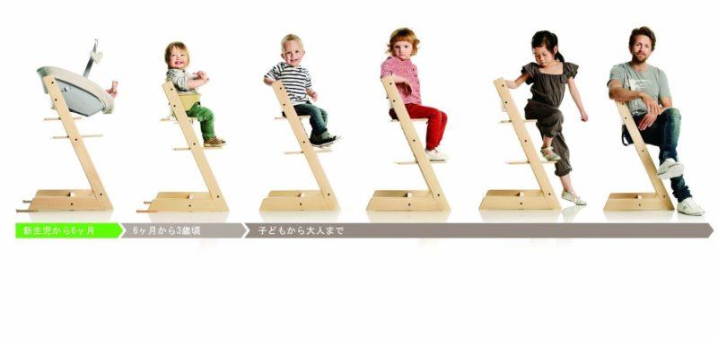 ストッケ・トリップトラップは赤ちゃんから大人までという写真